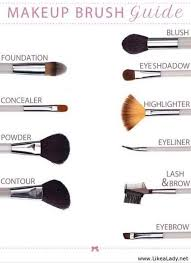the 25 best ideas about makeup brush guide on face makeup tutorials styling brush and beauty