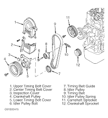 geo prizm engine belt diagram wiring diagram sys 1995 geo prizm serpentine belt routing and timing belt diagrams 1997 geo prizm serpentine belt diagram geo prizm engine belt diagram