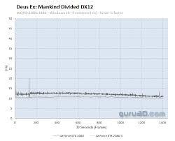Asus Chart Asus Geforce Rtx 2080 Ti Rog Strix Review Frametime