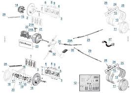 1992 jeep wrangler brake diagram wiring diagram and ebooks • jeep xj cherokee brake parts caliper brake line diagram 1999 rh 4wd com 2013 jeep wrangler parts diagram jeep wrangler 4 0 engine diagram