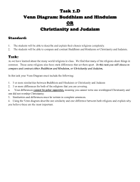 Buddhism And Christianity Venn Diagram File