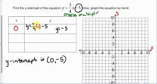find the y intercept of y 3 4x 5 and graph