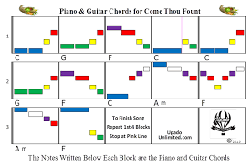 Come Thou Fount Chord Chart Song Files