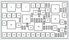 2010 chrysler pt cruiser fuse box wiring diagram \u2022 06 chrysler pt cruiser fuse box location 2006 chrysler pt cruiser fuse box diagram fidelitypoint net rh fidelitypoint net 2006 pt cruiser fuse box location 2007 pt cruiser fuse location