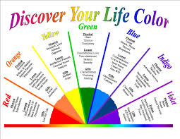 Spiritual Color Chart Tampa Bay Psychic Readings Caryl Dennis Safety Harbor