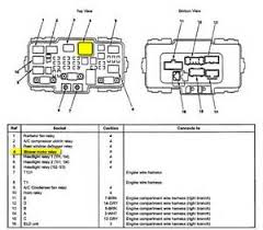 honda odyssey fuse box diagram honda image similiar 2005 honda odyssey fuse diagram keywords on honda odyssey 2005 fuse box diagram
