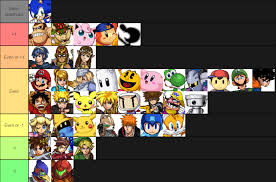 Updated My Sonic Matchup Chart Thoughts Mcleodgaming