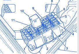 harley davidson sportster 2009 engine fuse box block circuit breaker harley davidson fuse box location 2009 trike harley davidson sportster 2009 engine fuse box block circuit breaker diagram