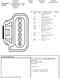 f wires going iat sensor my question is which two od it is going to be pin 1 and 2 at the mass air flow sensor connector here is a diagram