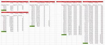 S7koiar Snowball Method Spreadsheet Calculator To Pay Off Debts Holy