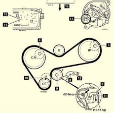 i have a diagram for timing belt marks for isuzu bighorn fixya hi ive got a 1996 isuzu bighorn ive attempted to change the timing belt but the injector pump pulley moved when i took the belt off i put it back where i