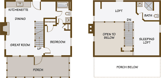 log guesthouse diary planning our log guesthouse small guest house plans free