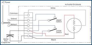 tal series linear actuator capacity 1 000 lbs specifications linear actuator tal series wire diagram