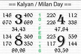 Matka Pana Chart Today Super Strong Kalyan Matka Newspaper Chart 10 Feb 2016
