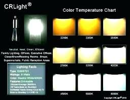 Led Color Temperature Chart Jasonkellyphoto Co