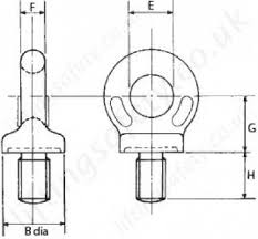 Metric Thread Collared Eyebolts To Bs4278 Range From 100kg