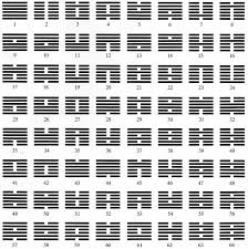 The Basics Of I Ching The Chinese Divination Tool
