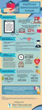 best job in the medical field 18 best health adminstration images on pinterest health department