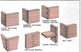 dovetail joint template. dovetail box joint template