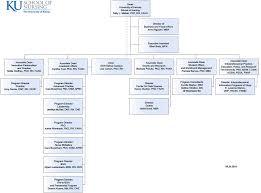 Ku Chart Ku School Of Nursing Organizational Chart