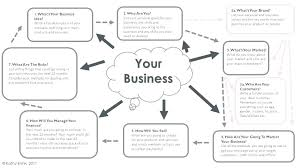 simple one page business plan template 2 page business plan template