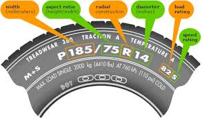 Tire Chart Meaning Tire Sizes What The Letters And Numbers Mean Axleaddict