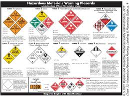 Dot Hazardous Materials Table Fort Bend County Lepc Hazardous Materials Commodity Flow Study