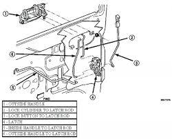 Wire door lock actuator wiring diagram inspiring dodge ram images
