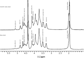one dimensional h nmr spectra of cs ds from shortfin mako shark fig 5 one dimensional 1h nmr spectra of cs ds from shortfin