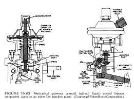 bosch boost compensator operation diesel engine troubleshooting bosch boost compensator operation