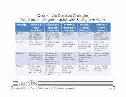 Recruiting Plan Template Recruitment Strategic Plan Template Stanley Tretick