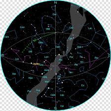 Sky Telescope Circle M Rv Camping Resort Evening Light