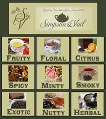 Herbal Tea Chart Tea Flavor Chart The Loose Tea Blogthe Loose Tea Blog