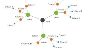 Power Bi Custom Charts Power Bi Custom Visuals