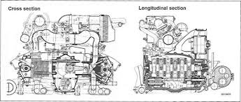 porsche air cooled engine diagram porsche wiring diagrams porsche air cooled engine diagram