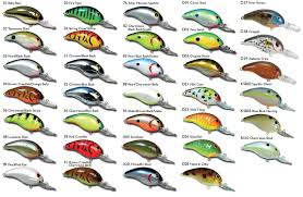 Crankbait Color Chart Types Of Fishing Lures For Bass Walleye Northern Crappie