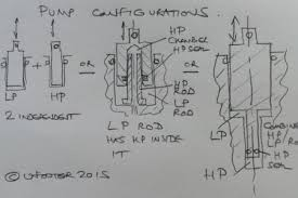 simple hydraulic circuit diagram on 2 stage hydraulic pump diagram stage hydraulic pump diagram 2 wiring diagram