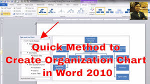 How To Do An Org Chart In Word Creating Organization Chart Using Word 2007 Or 2010