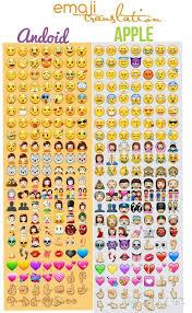 Emoji Translation Android Apple Emoji Androidvsapple