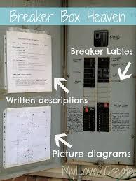 best 25 electrical breaker box ideas on pinterest electric box how to turn main breaker back on at Main Breaker Fuse Box