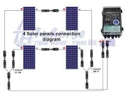 wiring diagram for solar panels the wiring diagram diy solar panel wiring diagram nilza wiring diagram