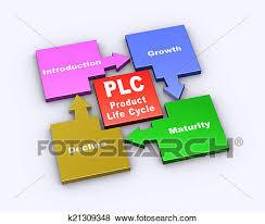 Plc Chart 3d Flow Chart Of Plc Stock Illustration K21309348 Fotosearch