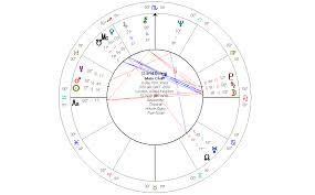 Alan Rickman Terry Mackinnell Vedic Western Fusion Astrologer