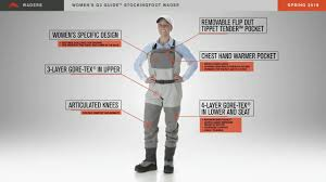 Simms Waders Size Chart Simms Womens G3 Guide Stockingfoot Waders