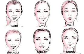 Face Shape Clipart Clipart Images Gallery For Free Download