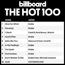 Billboard Music Charts 2018 Billboard Hot 100 Singles Chart 14 July 2018 Cd1 Mp3