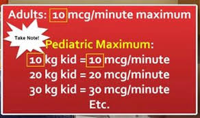 Pediatric Pulse Dose Administration From Dr Mellick