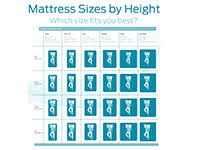 mattress sizes. Mattress Fit By Height Sizes N