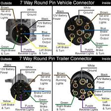 25 best 5th wheel trailers ideas on pinterest fifth wheel Wiring Diagram For 18 Foot 5th Wheel Trailer trailer pigtail wiring diogram wiring adapter needed for towing 5th wheel trailers with a kenworth Semi Truck Fifth Wheel Diagram
