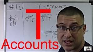 T Accounts Examples T Accounts Examples Archives Owl